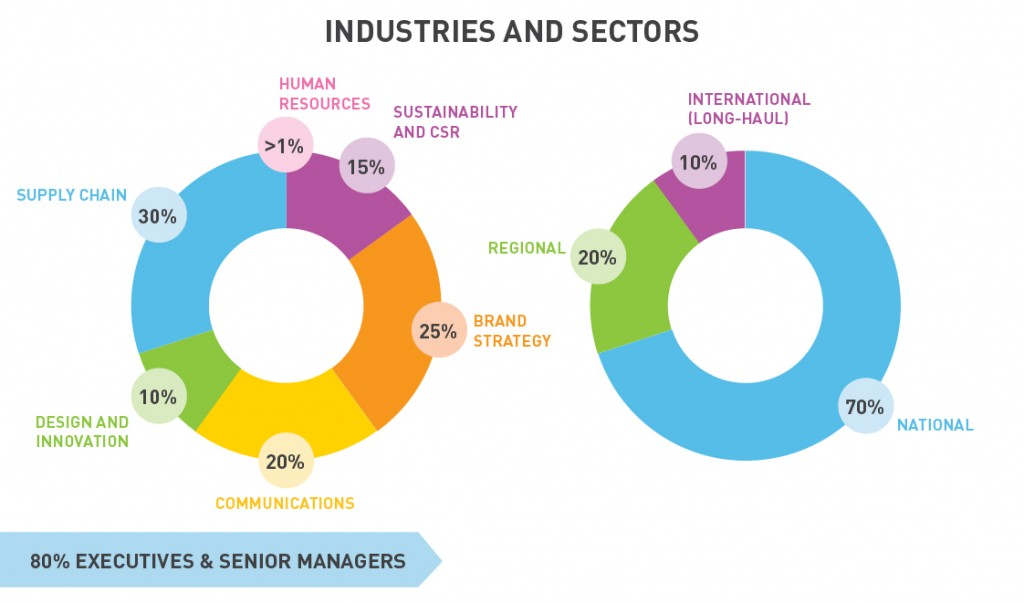 graph_industries-sectors